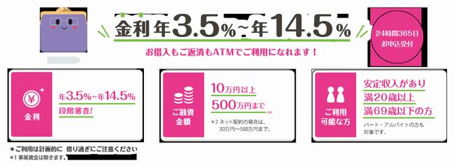 仙台銀行 スーパーカードローンエクセレント