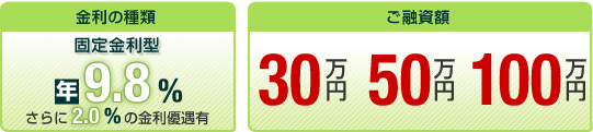 東京都民銀行カードローン パーソナルカードローン